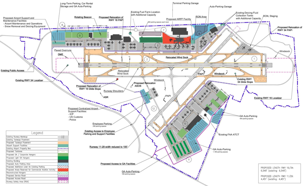 The master plan's vision for the future layout of the airport